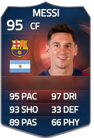 Messi Fifa 14 Card TOP 10 Handsome...