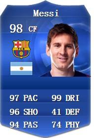 Messi Fifa 14 Card FIFA 15 Ultimat...