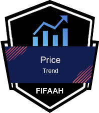 FIFA Prices Trend